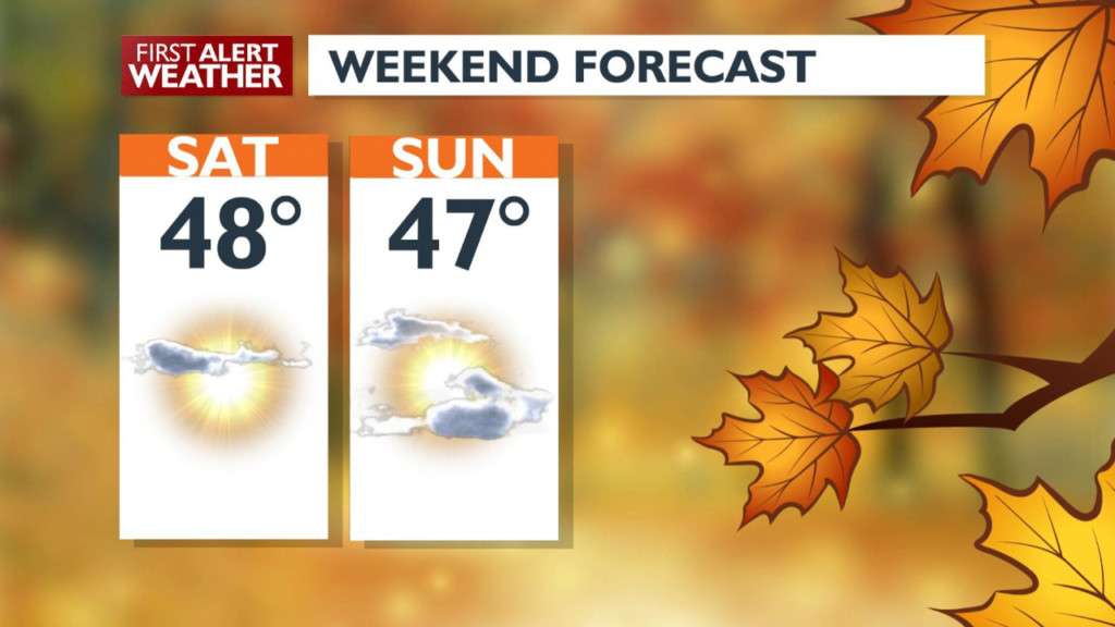 Big changes in the weather to start November