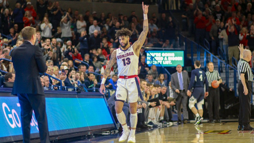 Zags back on top of college basketball rankings