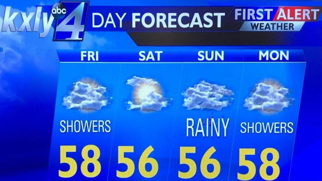 Inland Northwest to see up to an inch of rain by the end of the weekend