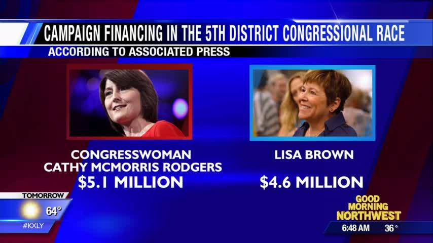 Rep. McMorris Rodgers, Brown raise $9 million in 5th district race
