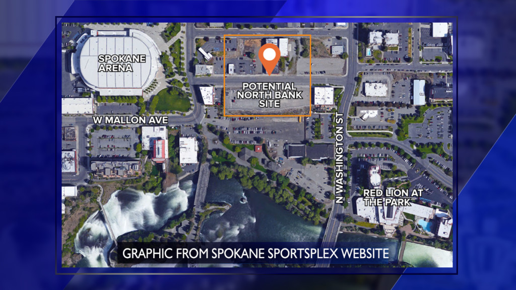 Spokane Sportsplex: your questions, answered