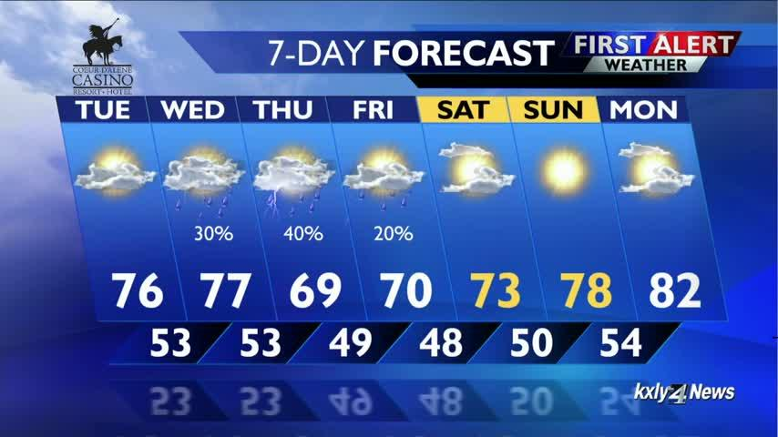 Summer is off to cool start and similar weather will be seen throughout the week