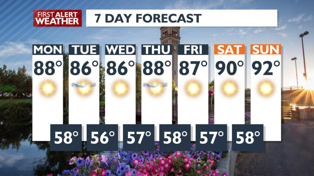 Sunny skies and warm temps in the forecast
