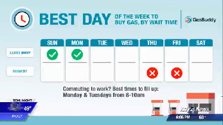 New study reveals best and worst days to fill up your tank