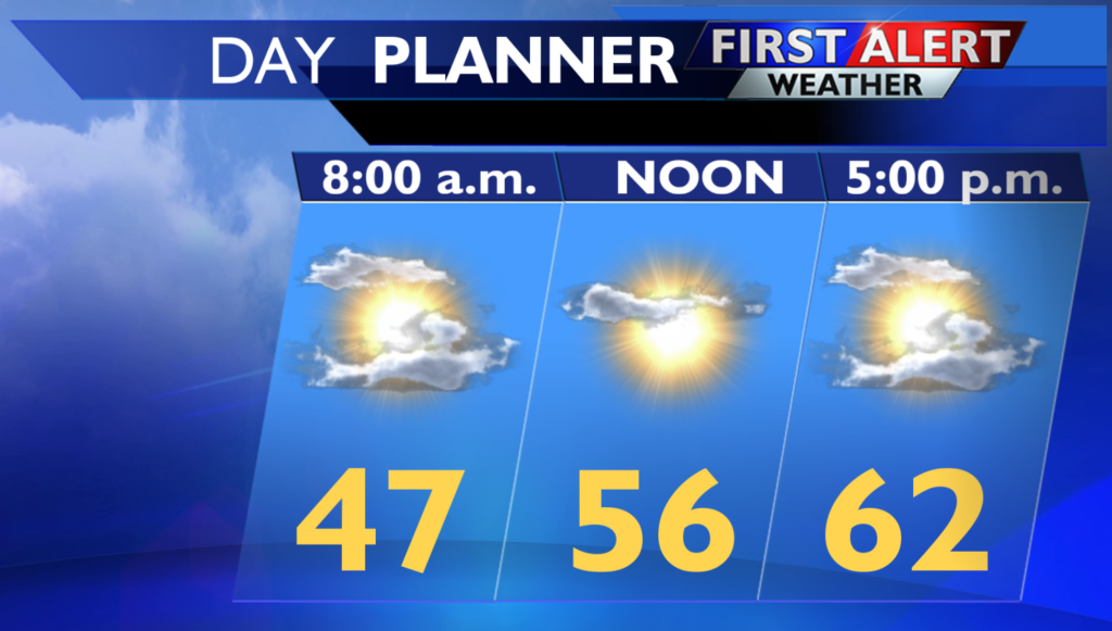 A cloudy but warm Thursday with a beautiful weekend on the way