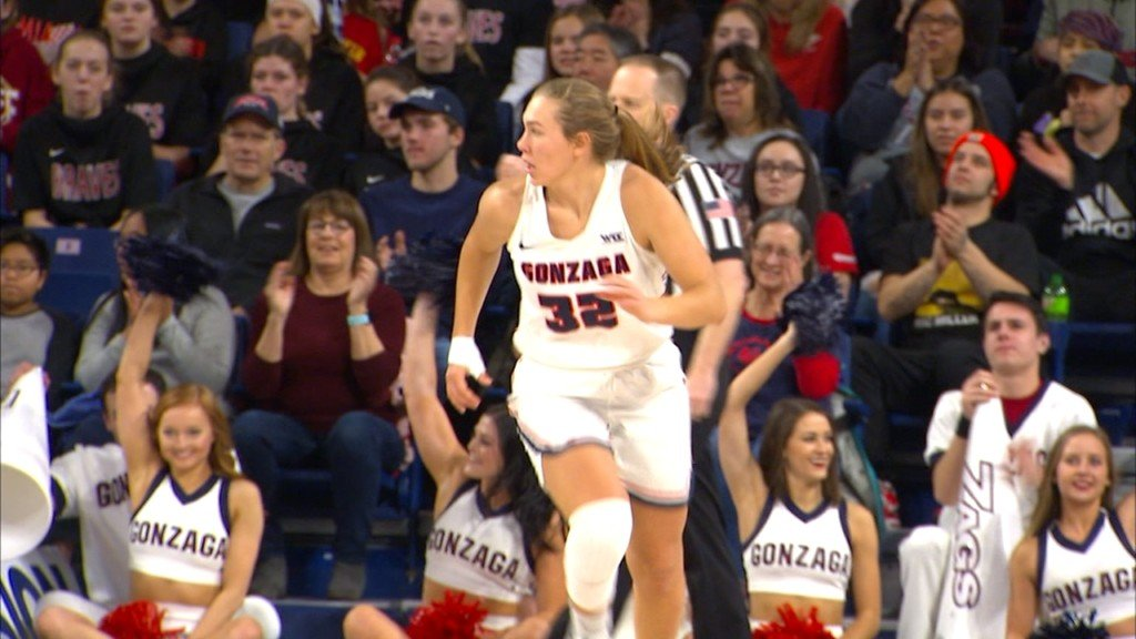 Zags earn 80-45 victory over Texas Southern