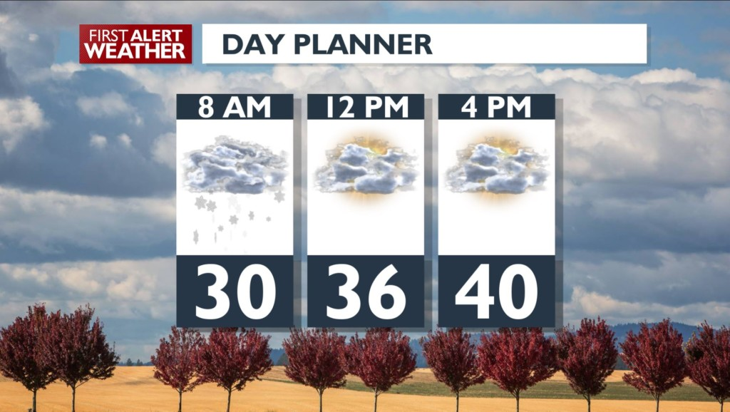 Scattered snow showers possible Tuesday, watch out for slick roads!