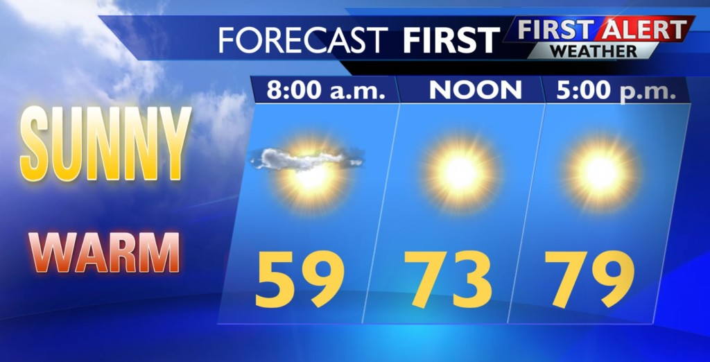 A sunny and warm Tuesday ahead
