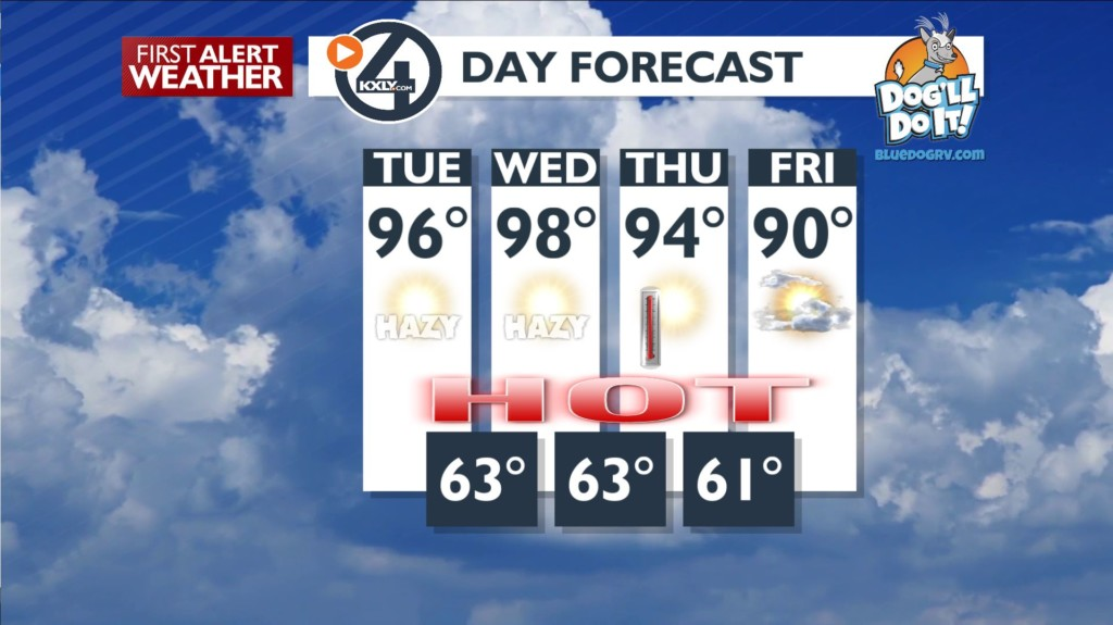 Hot, smoky day ahead: Heat advisory in effect through Wednesday