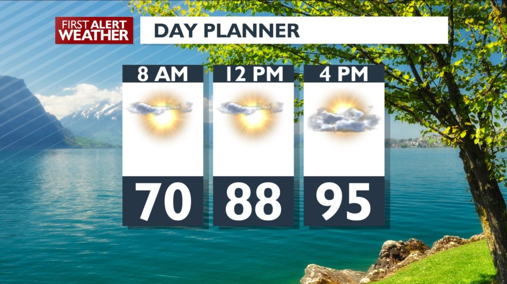Feelin' hot, hot, hot! Tuesday will be the warmest day of the year so far
