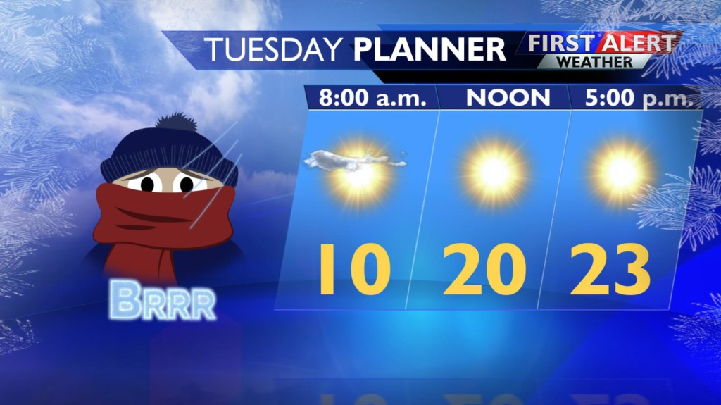 Sunny but COLD for Tuesday