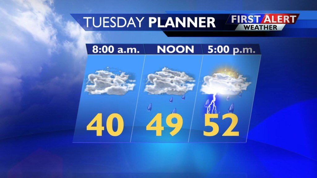 Showery, stormy weather for Tuesday afternoon