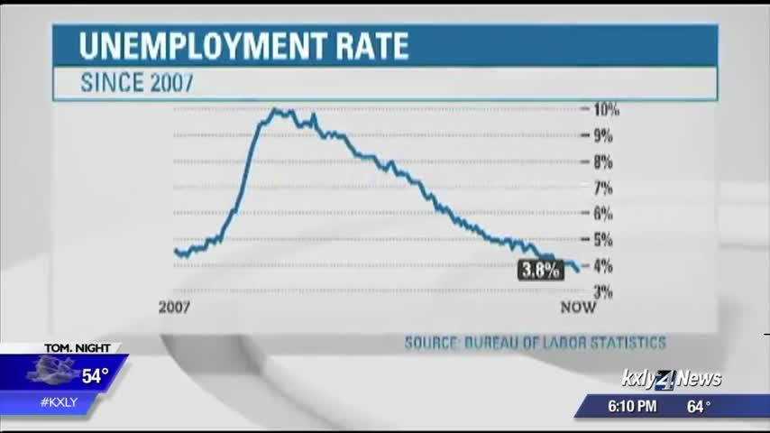 Unemployment rate hits 18-year-low