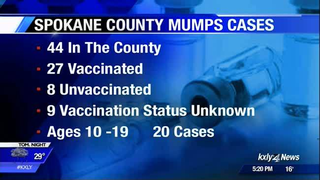 Unvaccinated students forced to stay home due to mumps outbreak