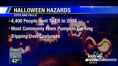 Working 4 you: Avoid these Halloween hazards