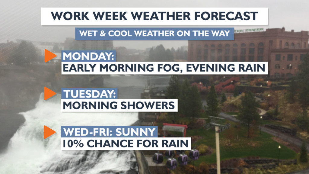 Rain, rain, go away! We're in store for more wet and cold weather