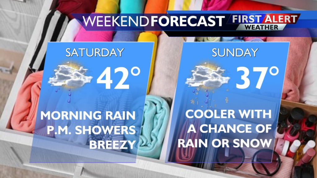 A good weekend to Netflix and Tidy Up!