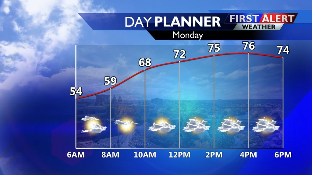 Cooler temperatures and rain are on the way