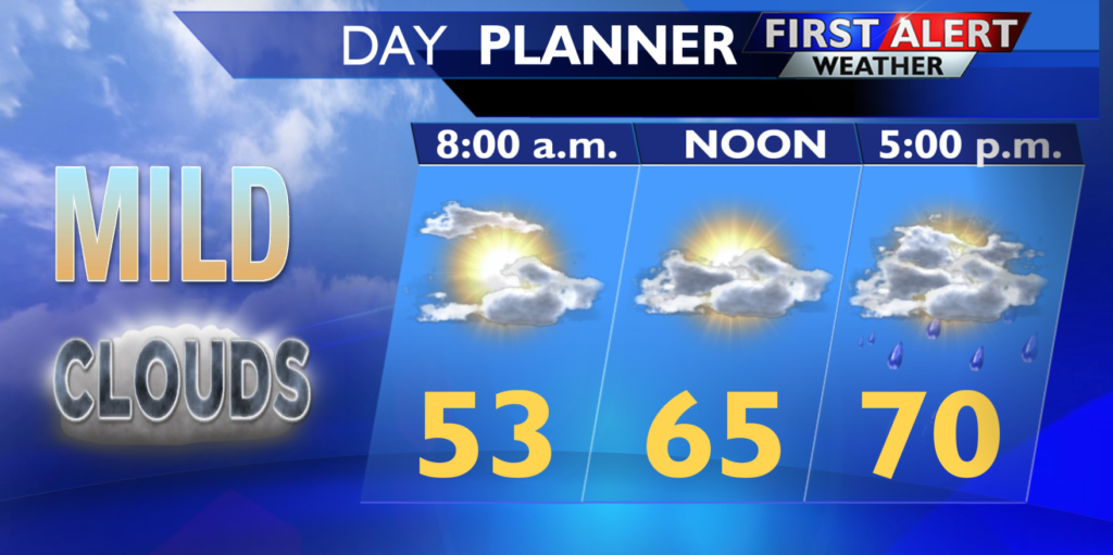 May gets a little more gray: A cloudy Wednesday ahead with rain overnight