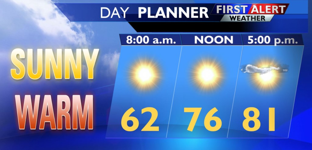 Another warm day on the way