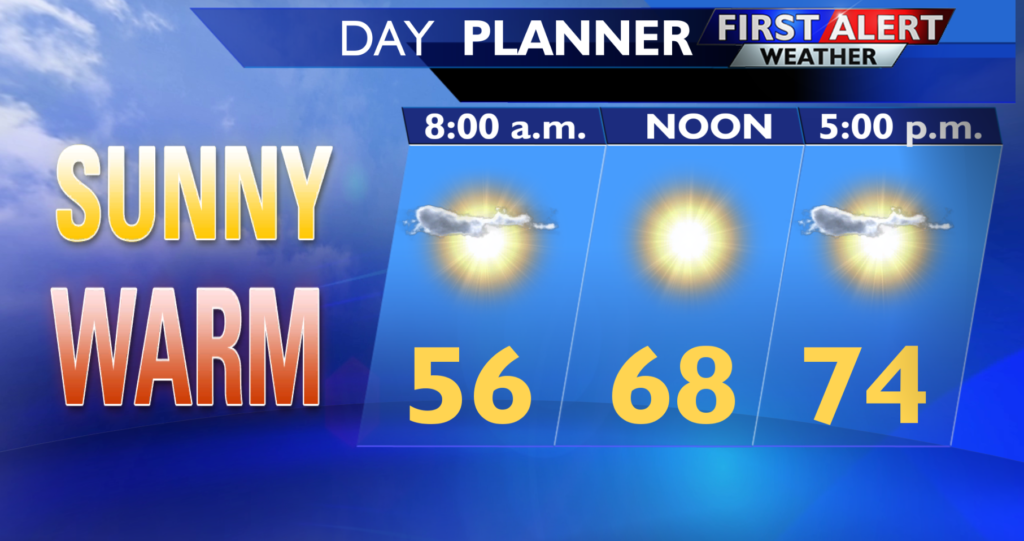 Wednesday Forecast: Another warm and sunny day with a high of 74