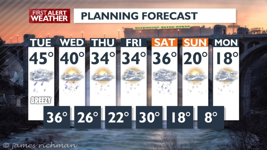 7_DAY_FORECAST1