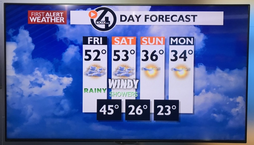 Weather Forecast for January 31, 2020
