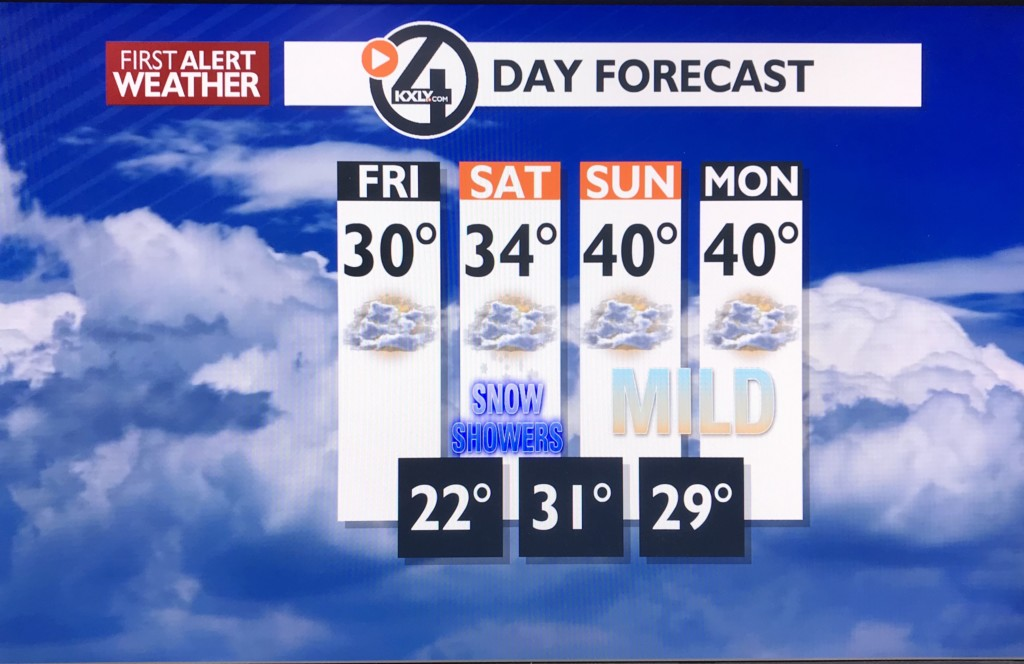 WEATHER FORECAST FOR JANUARY 17