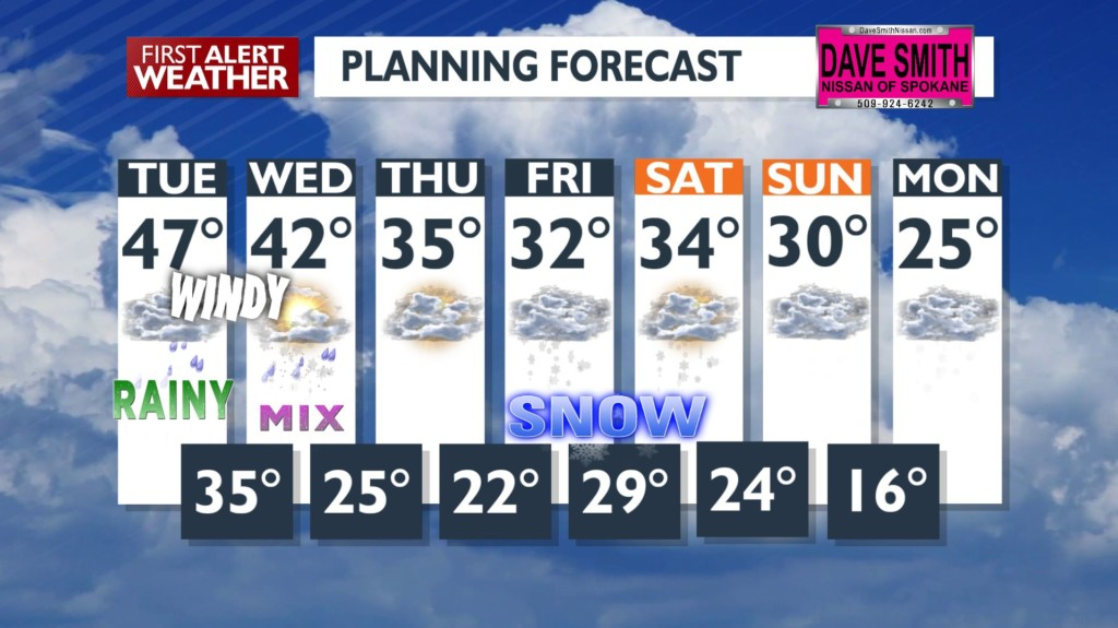 7-Day forecast for Tuesday, Jan. 7