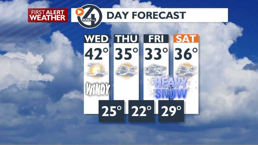 4 Day Forecast for January 8