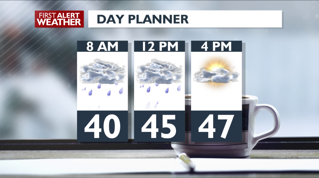 SUNDAY WEATHER PLANNER FOR FEBRUARY 23