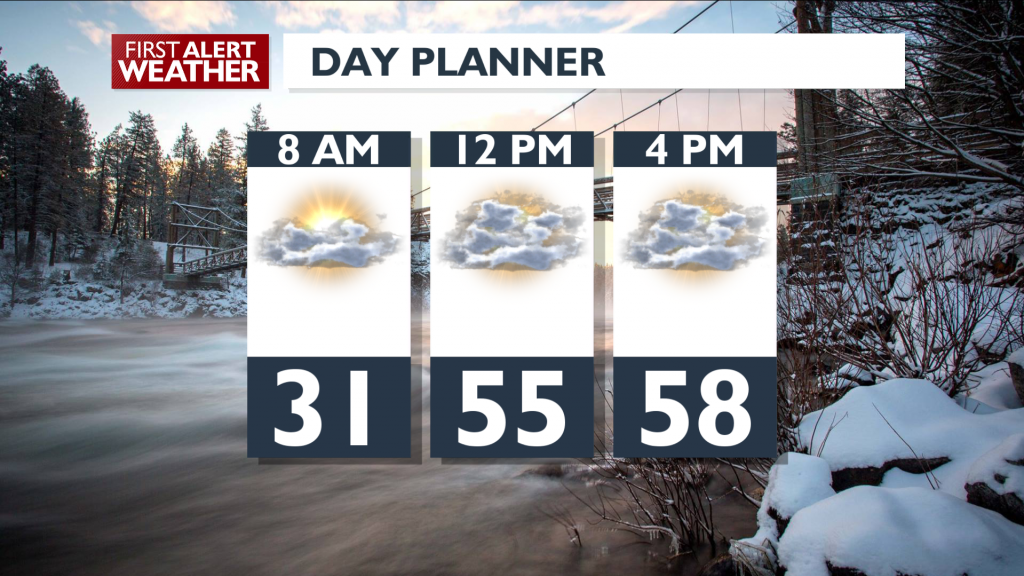 Day Planner For March 5