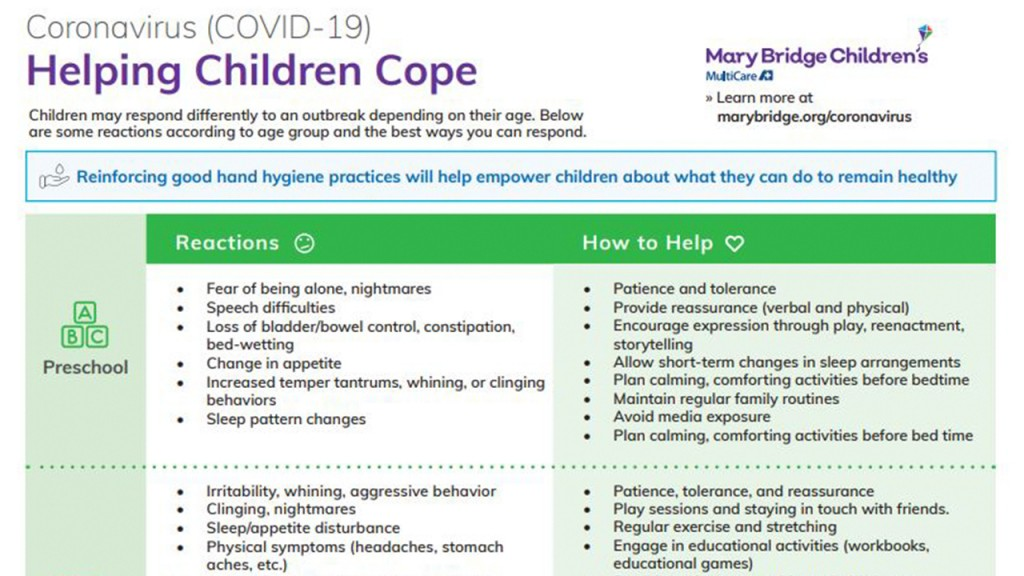 Chart to help kids cope with COVID-19