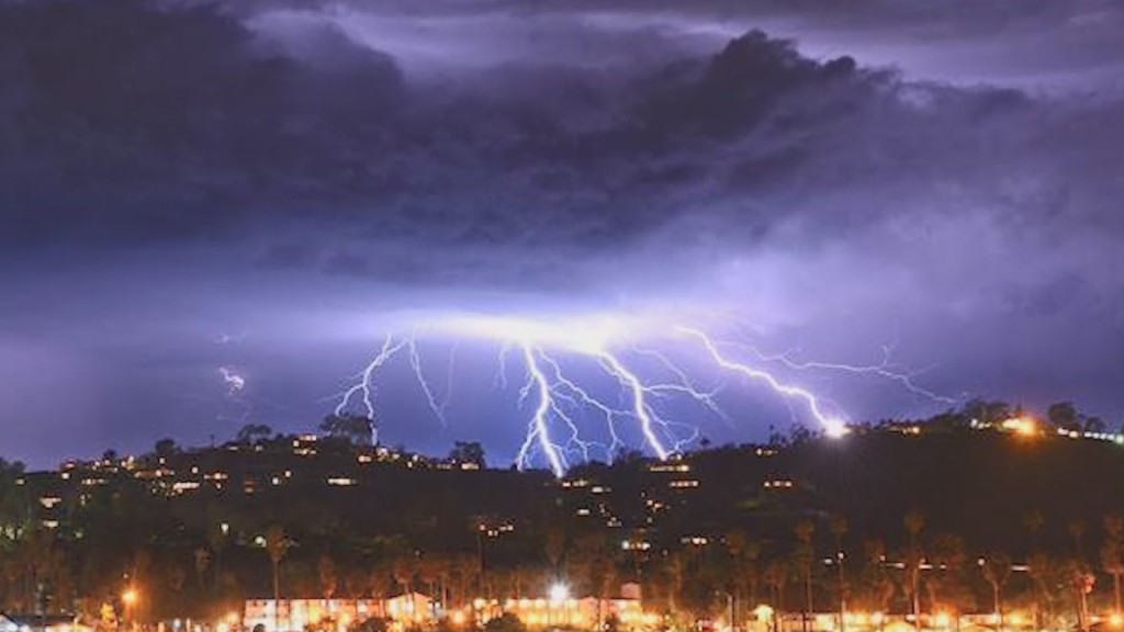 Nearly 2,200 pulses of lightning recorded off SoCal coast