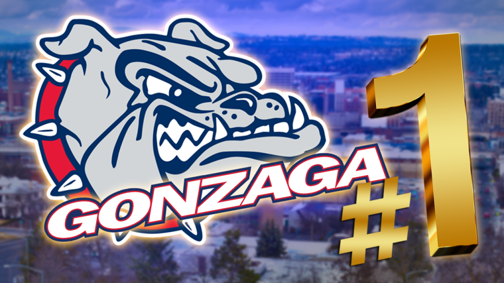 Gonzaga, Villanova, Kansas stay 1-2-3 in AP poll
