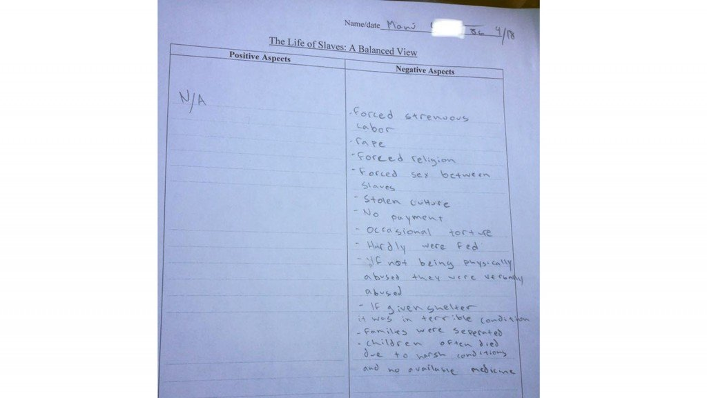Homework assignment asks students to list positive aspects of slavery