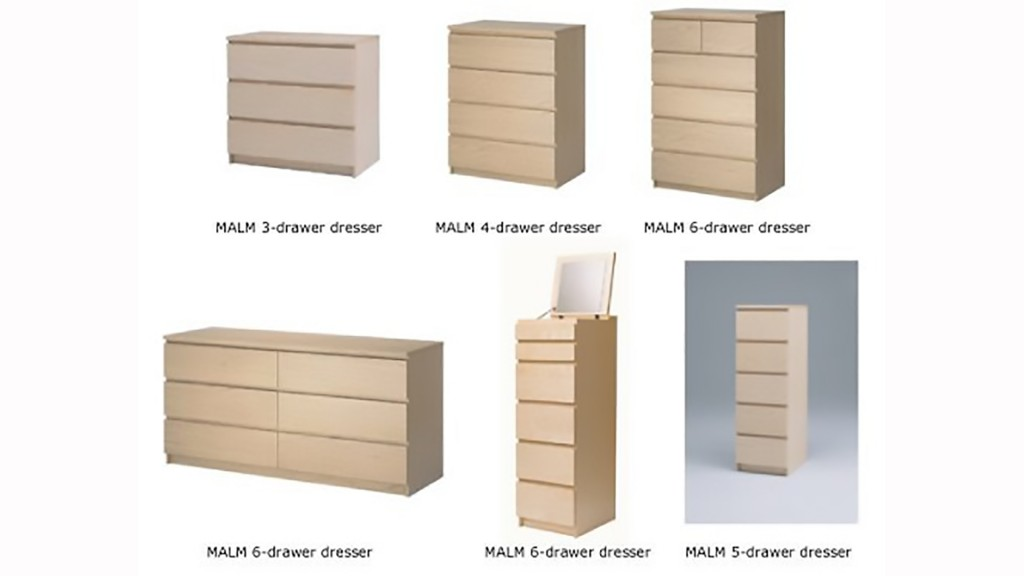 Child death from fallen IKEA dresser prompts recall reminder