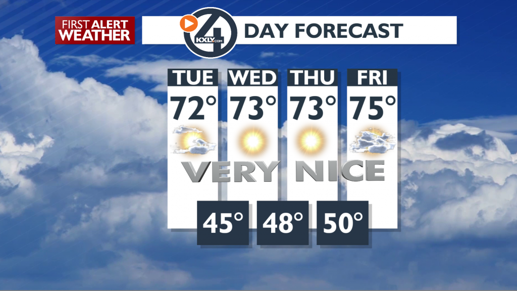 Tue4dayforecast[1]