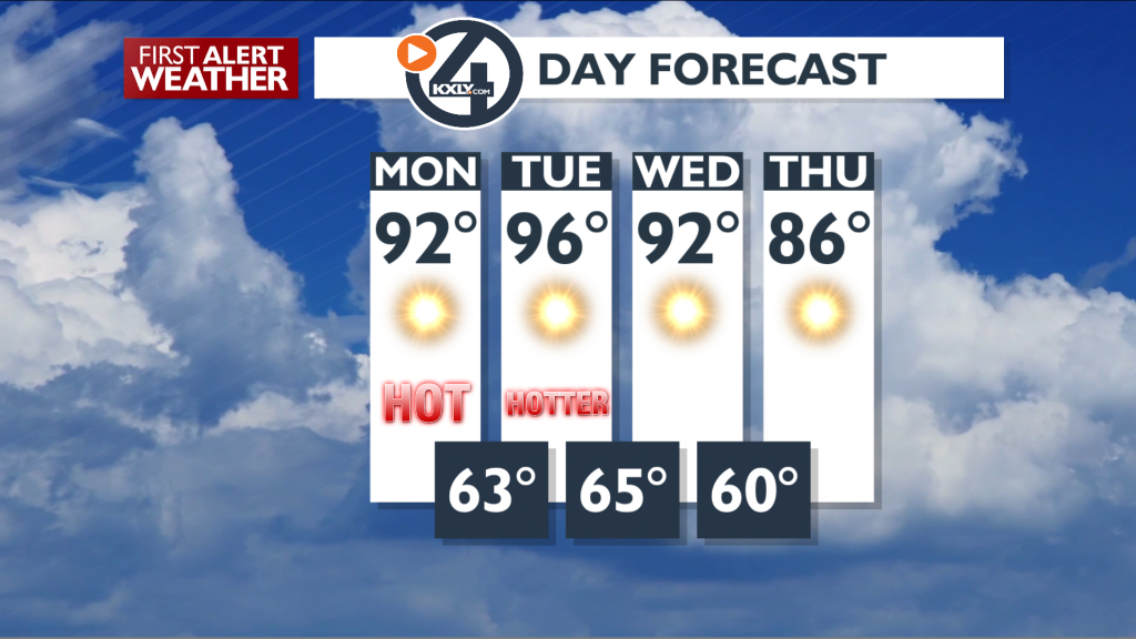 4 Day Forecast July 20