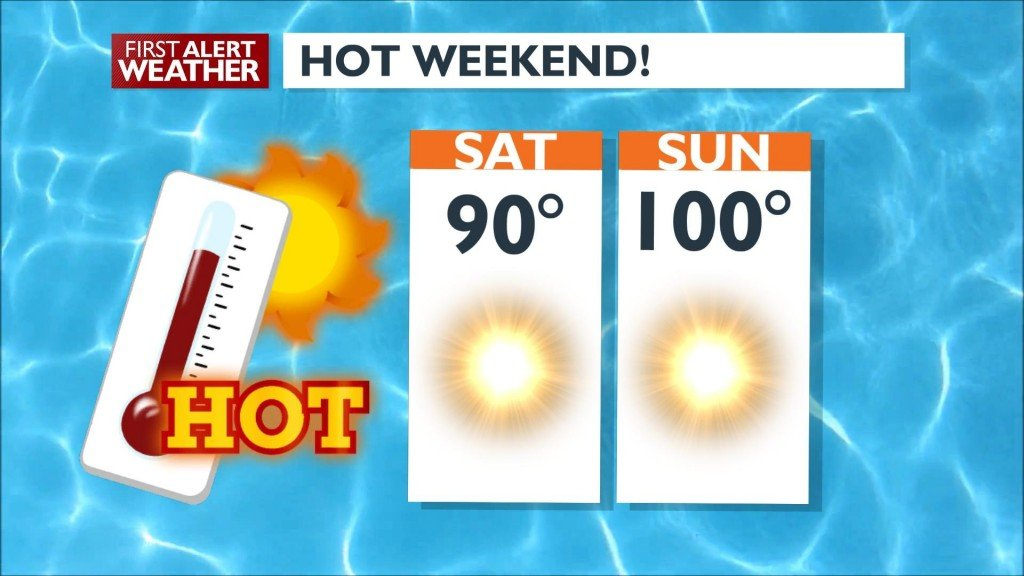 Hot Weekend Forecast