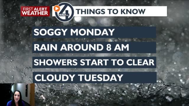 Soggy Monday Ahead With Warm Temps. On The Way Kaitlin