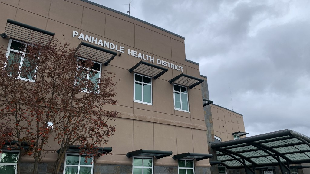 Panhandle Health District