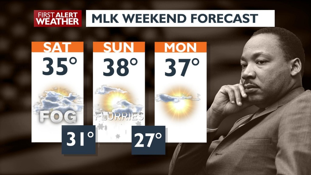 MLK Weekend Forecast