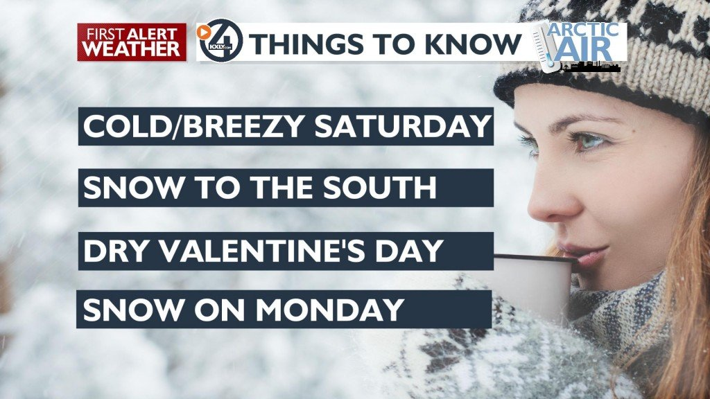 4 Things To Know