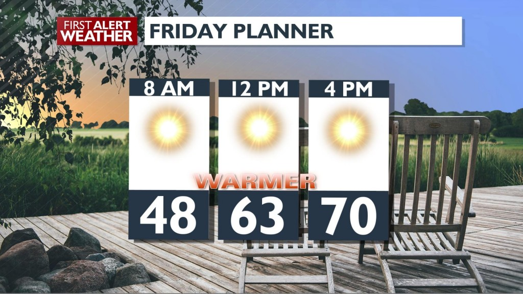 Friday Planner