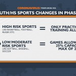 Hs Sports Changes 2