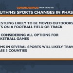 Hs Sports Changes