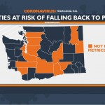 Counties At Risk Of Moving To Phase 2