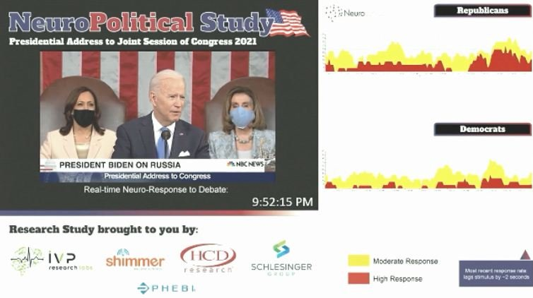 Biden Research