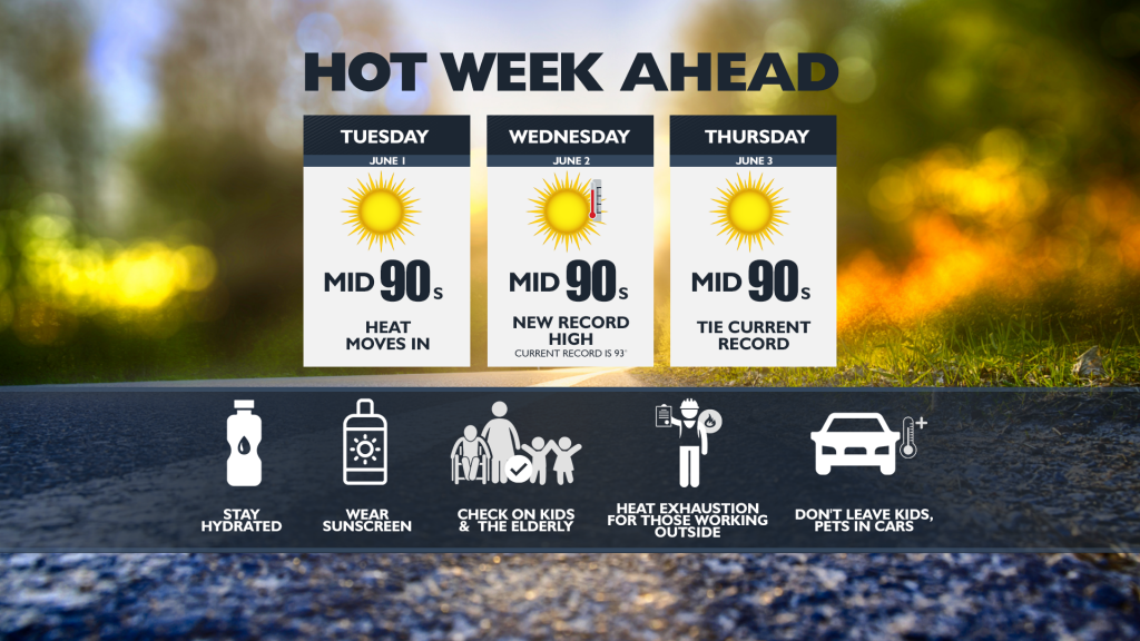 hot weather impacts